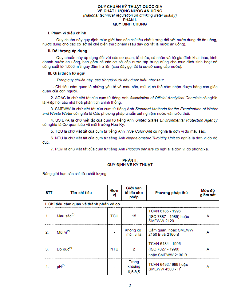 QCVN01:2009/BYT về chất lượng nước ăn uống - 2