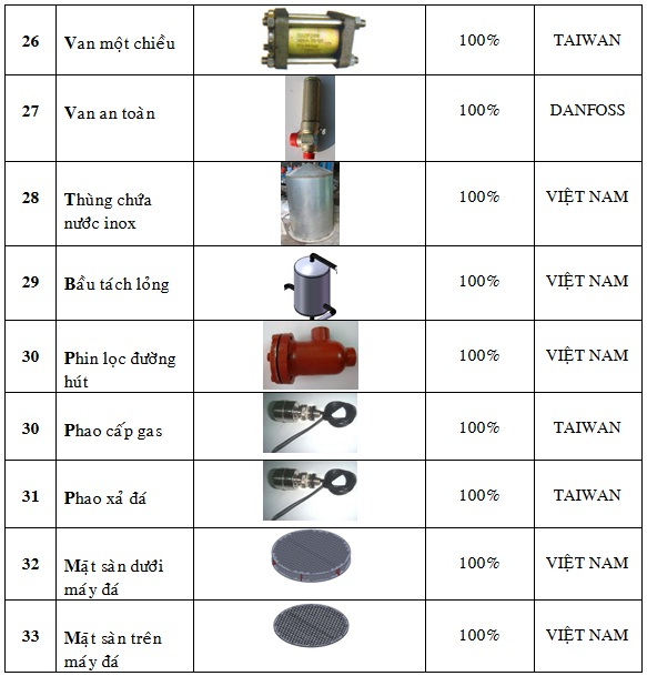 máy làm đá viên 8 tấn/ 24h, máy sản xuất đá viên 8 tấn/ 24h